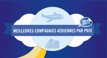 eDreams révèle les meilleures compagnies aériennes au monde pour vols pas chers