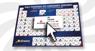 5 Compagnies aériennes françaises parmi les 100 meilleures compagnies