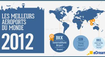 Les meilleurs aéroports du monde en 2012