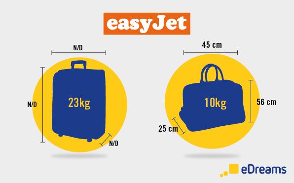 dimensions et poids bagages easyjet