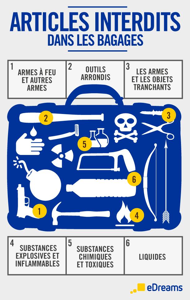 articles interdits et liquides dans les bagages main edreams le blog de voyage. Black Bedroom Furniture Sets. Home Design Ideas