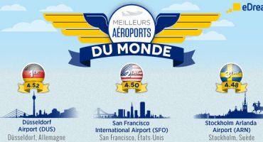 Les meilleurs aéroports du monde en 2014